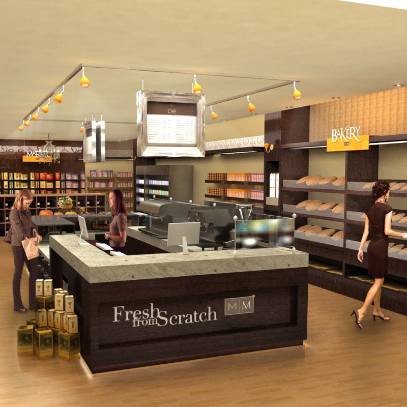 Market Bakery and Store Userflow and Interior Design